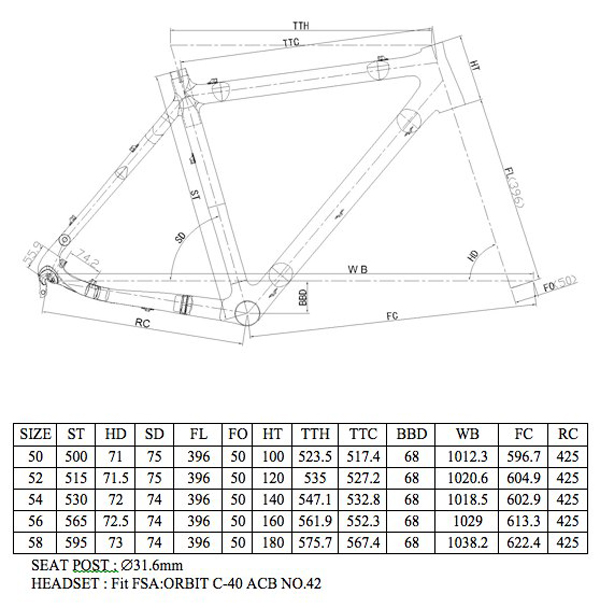 On-One Dirty Disco Carbon Cyclocross Frame Arriving end of October